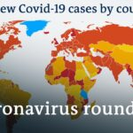 1 million deaths: Where does the world stand in battling the coronavirus pandemic?   Covid Update