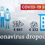 Coronavirus crisis changes global university applications and student's challenges   COVID Special